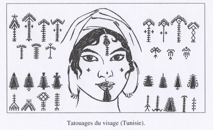 signe tribal avec signification